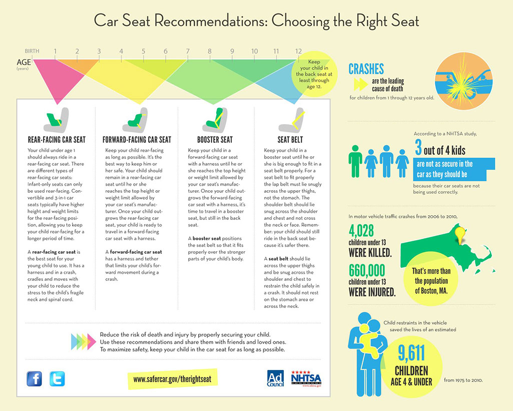 Child Car Seat Safety In Japan Plaza Homes